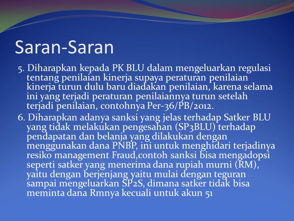 Saran-Saran 7.