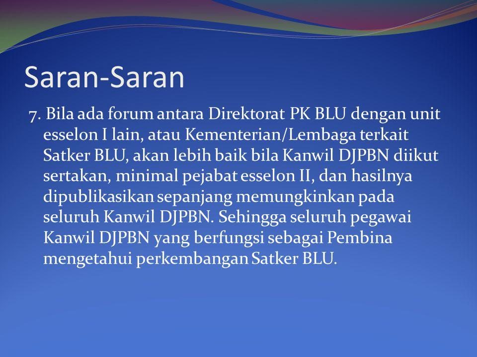 Kendala-Kendala dari Pihak Kanwil DJPBN Propinsi Jatim 1.