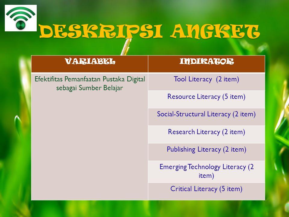 DESKRIPSI ANGKET VARIABELINDIKATOR Efektifitas Pemanfaatan Pustaka Digital sebagai Sumber Belajar Tool Literacy (2 item) Resource Literacy (5 item) So