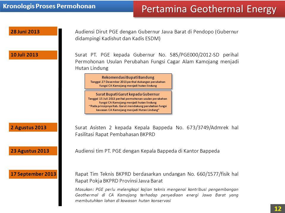 Kronologis Proses Permohonan Pertamina Geothermal Energy 28 Juni 2013Audiensi Dirut PGE dengan Gubernur Jawa Barat di Pendopo (Gubernur didampingi Kad