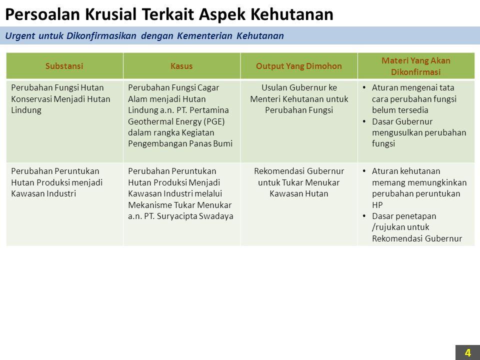Status Lahan: Hutan Produksi Status Lahan: Hutan Produksi PP NO.