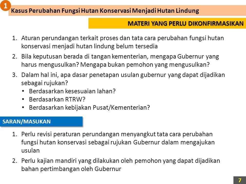 MATERI YANG PERLU DIKONFIRMASIKAN 1.Aturan perundangan terkait proses dan tata cara perubahan fungsi hutan konservasi menjadi hutan lindung belum ters