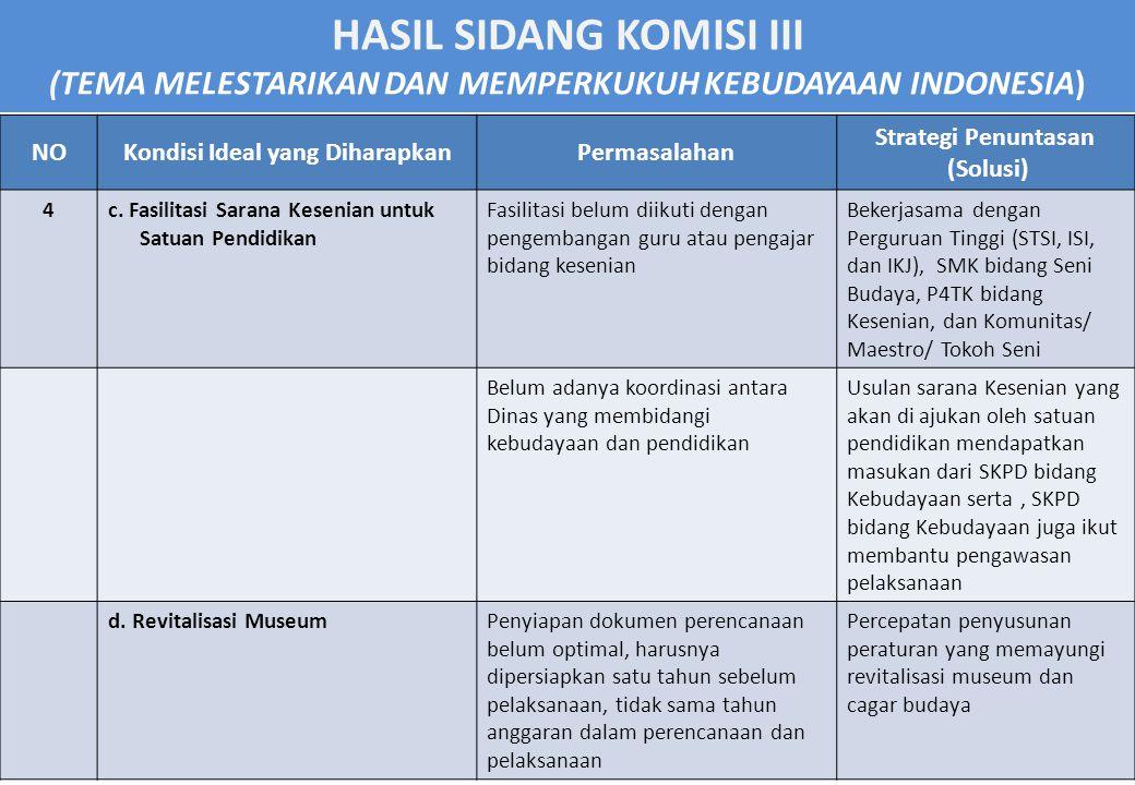 HASIL SIDANG KOMISI III (TEMA MELESTARIKAN DAN MEMPERKUKUH KEBUDAYAAN INDONESIA) NOKondisi Ideal yang DiharapkanPermasalahan Strategi Penuntasan (Solusi) 4c.