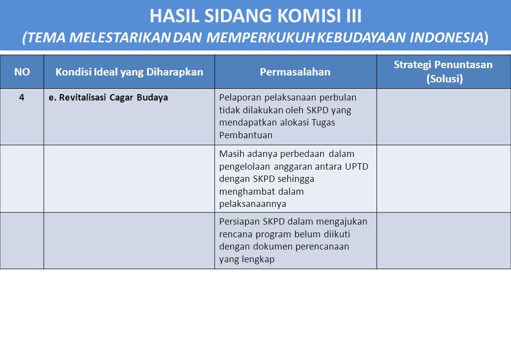 HASIL SIDANG KOMISI III (TEMA MELESTARIKAN DAN MEMPERKUKUH KEBUDAYAAN INDONESIA) NOKondisi Ideal yang DiharapkanPermasalahan Strategi Penuntasan (Solusi) 4e.