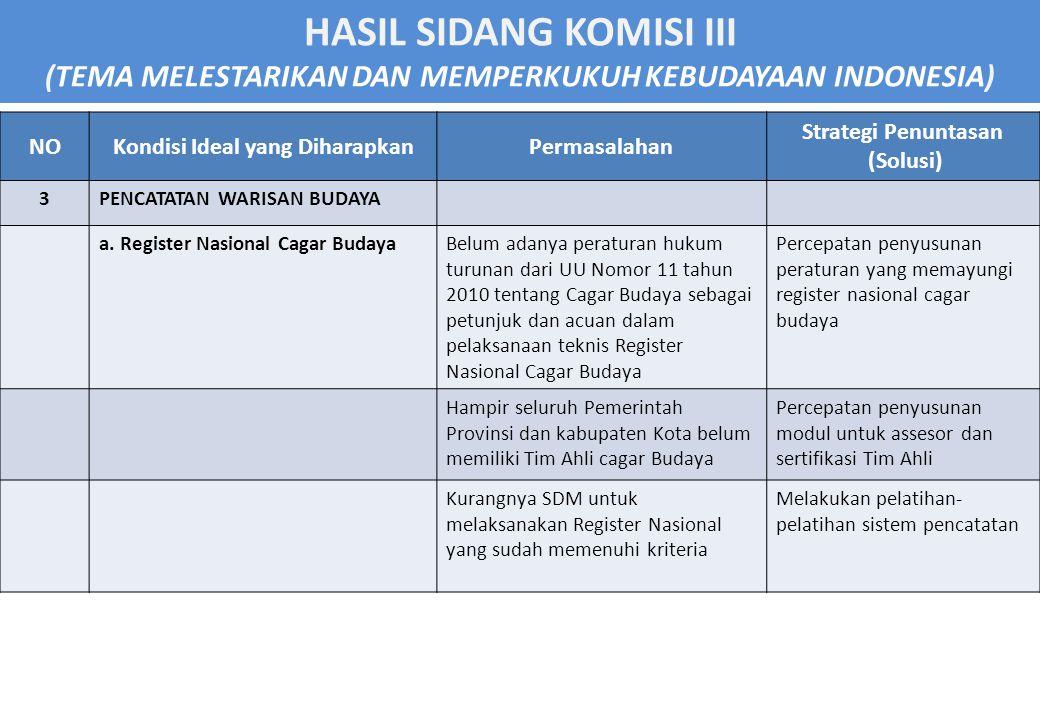 HASIL SIDANG KOMISI III (TEMA MELESTARIKAN DAN MEMPERKUKUH KEBUDAYAAN INDONESIA) NOKondisi Ideal yang DiharapkanPermasalahan Strategi Penuntasan (Solu