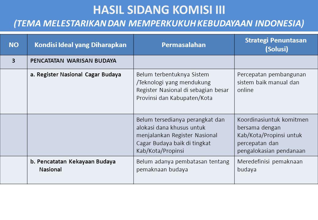 HASIL SIDANG KOMISI III (TEMA MELESTARIKAN DAN MEMPERKUKUH KEBUDAYAAN INDONESIA) NOKondisi Ideal yang DiharapkanPermasalahan Strategi Penuntasan (Solusi) 4FASILITASI SARANA KEBUDAYAANBelum seluruhnya ada peraturan yang dipergunakan sebagai acuan dalam pelaksanaan fasilitasi sarana kebudayaan Percepatan penyusunan peraturan yang memayungi fasilitasi sarana kebudayaan Kurangnya sosialisasi adanya fasilitasi sarana kebudayaan kepada pemangku kepentingan, masih terbatas informasinya Perlu penyebarluasan tentang informasi fasilitasi sarana kebudayaan kepada seluruh pemangku kepentingan dengan berbagai media Aksesbilitas yang terbatas di wilayah Indonesia Timur menyebabkan bantuan fasilitasi tidak optimal/sampai kepada pemangku kepentingan Melakukan perbaiikan atau pengadaan aksesbilitas Sistem monitoring belum maksimal dilakukan Perlu segera disusun sistem pelaporan dan monitoring yang mudah digunakan untuk pemantauan dan pelaporan