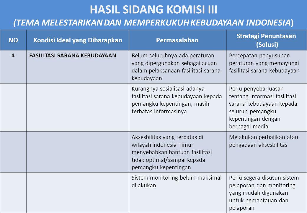 HASIL SIDANG KOMISI III (TEMA MELESTARIKAN DAN MEMPERKUKUH KEBUDAYAAN INDONESIA) NOKondisi Ideal yang DiharapkanPermasalahan Strategi Penuntasan (Solusi) 4FASILITASI SARANA KEBUDAYAANSistem pelaporan pelaksanaan kegiataan setelah kegiatan selesai dilaksanakan belum optimal dilakukan Melakukan pelatihan kepada pembuat laporan Perlu disepakati dengan Mekanisme mulai dari perencanaan, penyiapan data dukung, pelaksanaan, dan pelaporan belum optimal UPT, SKPD, dan Instansi terkait tentang mekanisme serta syarat-syarat pengajuan dan pelakasanaan fasilitasi sarana kebudayaan