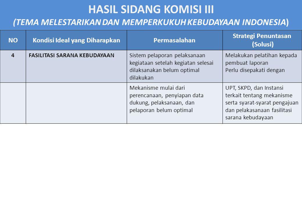 HASIL SIDANG KOMISI III (TEMA MELESTARIKAN DAN MEMPERKUKUH KEBUDAYAAN INDONESIA) NOKondisi Ideal yang DiharapkanPermasalahan Strategi Penuntasan (Solusi) 4a.