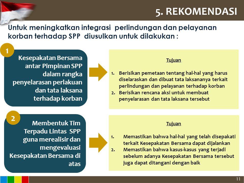 5. REKOMENDASI Kesepakatan Bersama antar Pimpinan SPP dalam rangka penyelarasan perlakuan dan tata laksana terhadap korban Membentuk Tim Terpadu Linta