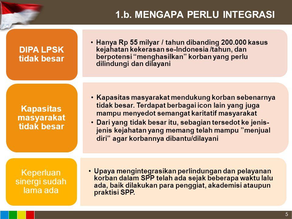 """1.b. MENGAPA PERLU INTEGRASI Hanya Rp 55 milyar / tahun dibanding 200.000 kasus kejahatan kekerasan se-Indonesia /tahun, dan berpotensi """"menghasilkan"""""""