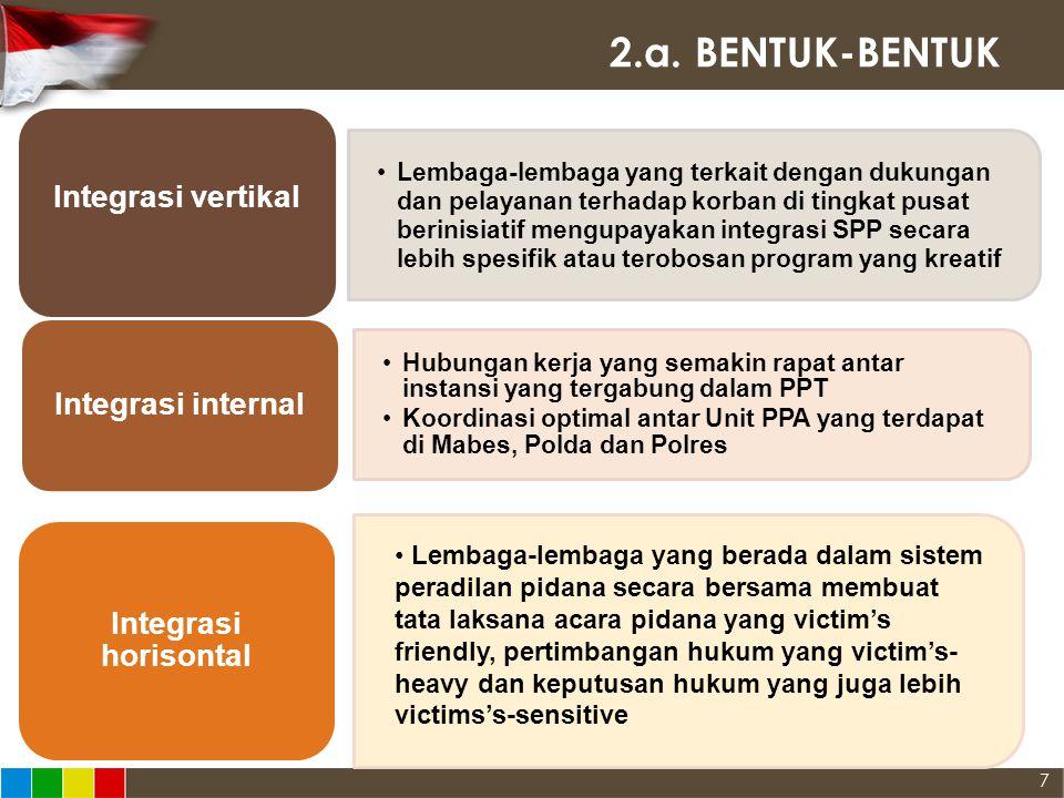 2.a. BENTUK-BENTUK Lembaga-lembaga yang terkait dengan dukungan dan pelayanan terhadap korban di tingkat pusat berinisiatif mengupayakan integrasi SPP