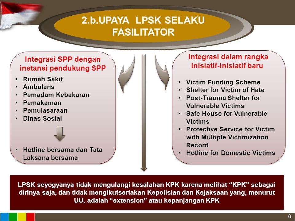 2.b.UPAYA LPSK SELAKU FASILITATOR Integrasi SPP dengan instansi pendukung SPP Integrasi dalam rangka inisiatif-inisiatif baru Rumah Sakit Ambulans Pem