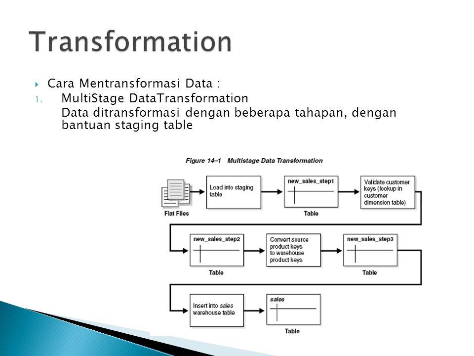  Cara Mentransformasi Data : 1. MultiStage DataTransformation Data ditransformasi dengan beberapa tahapan, dengan bantuan staging table