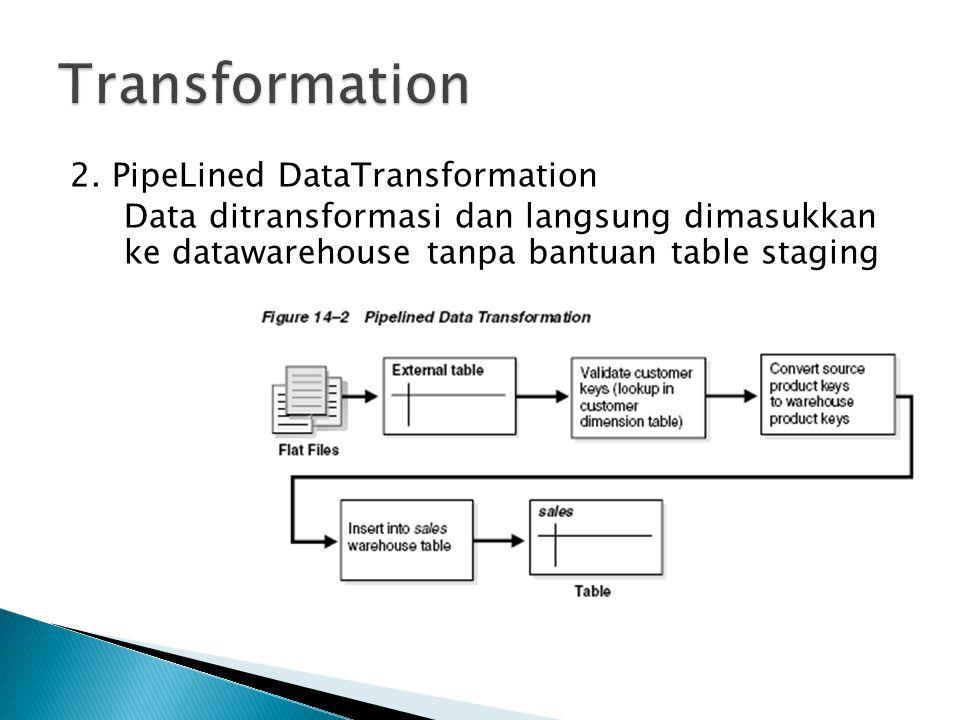 2. PipeLined DataTransformation Data ditransformasi dan langsung dimasukkan ke datawarehouse tanpa bantuan table staging