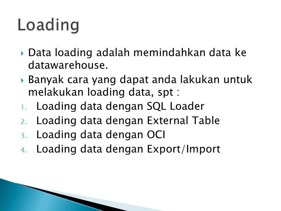  Data loading adalah memindahkan data ke datawarehouse.  Banyak cara yang dapat anda lakukan untuk melakukan loading data, spt : 1. Loading data den