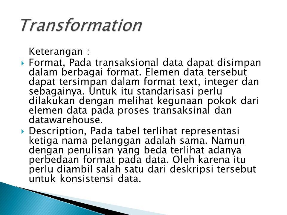Keterangan :  Format, Pada transaksional data dapat disimpan dalam berbagai format. Elemen data tersebut dapat tersimpan dalam format text, integer d