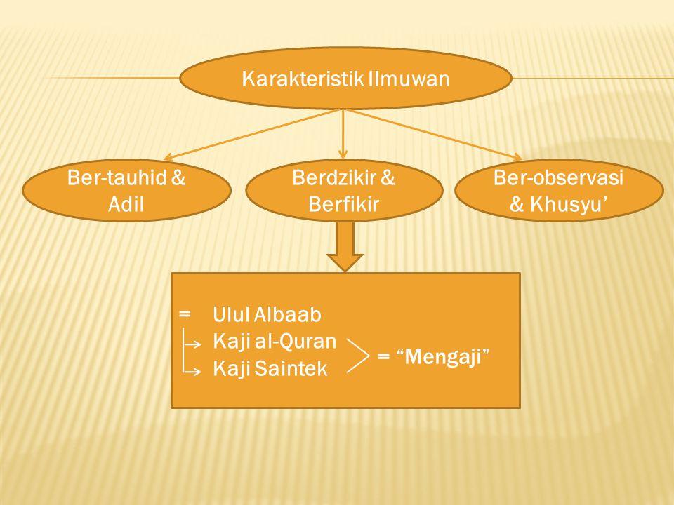 "Karakteristik Ilmuwan Berdzikir & Berfikir Ber-observasi & Khusyu' Ber-tauhid & Adil = Ulul Albaab Kaji al-Quran Kaji Saintek = ""Mengaji"""