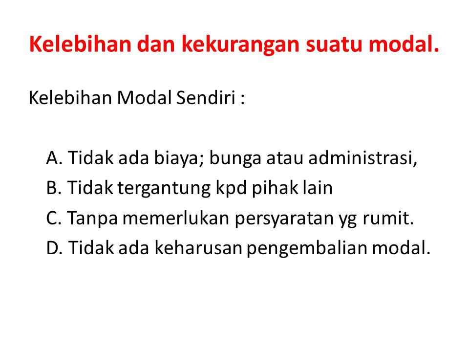Kelebihan dan kekurangan suatu modal. Kelebihan Modal Sendiri : A. Tidak ada biaya; bunga atau administrasi, B. Tidak tergantung kpd pihak lain C. Tan