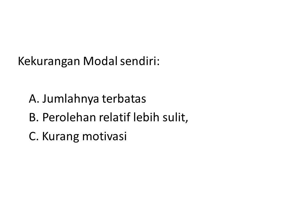 Kekurangan Modal sendiri: A. Jumlahnya terbatas B. Perolehan relatif lebih sulit, C. Kurang motivasi