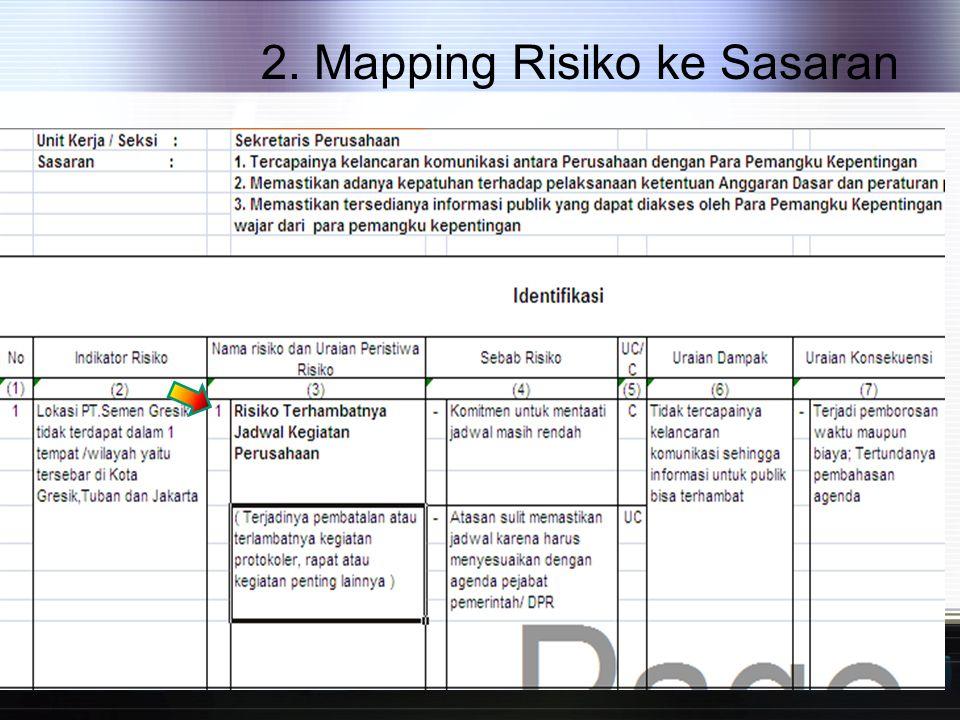 3. Risiko blm teridentifikasi terkait sasaran dan KPI ?