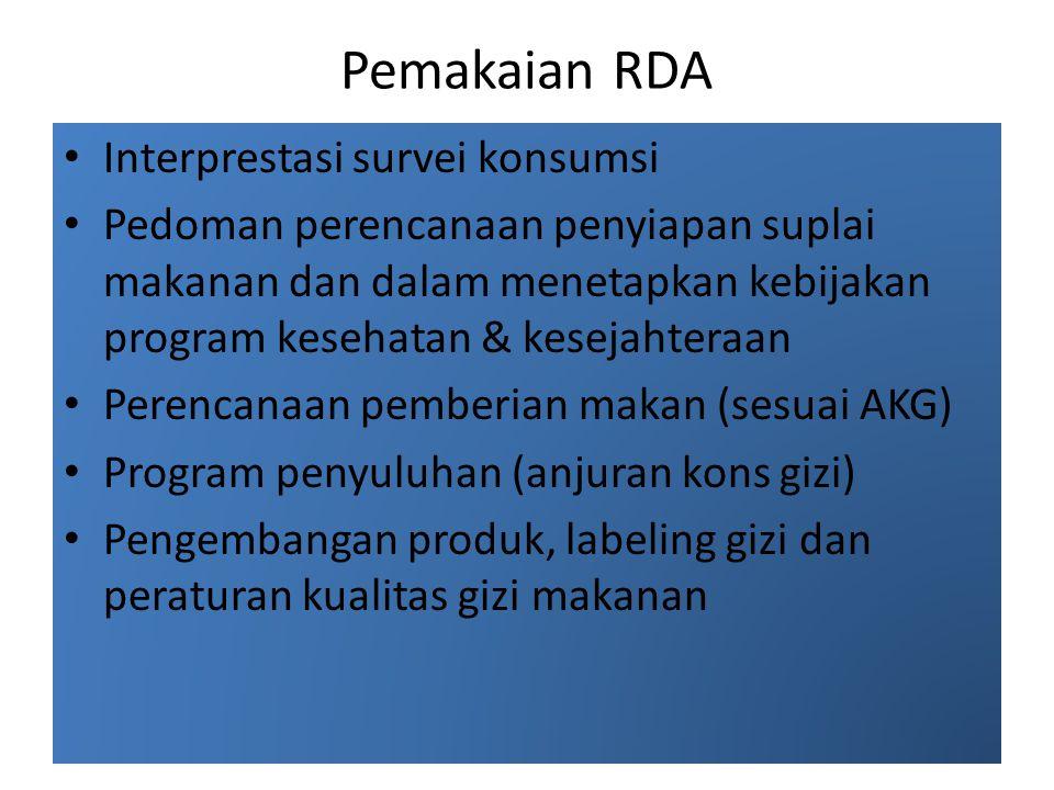 Pemakaian RDA Interprestasi survei konsumsi Pedoman perencanaan penyiapan suplai makanan dan dalam menetapkan kebijakan program kesehatan & kesejahter