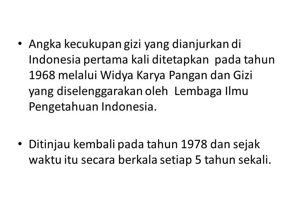 Angka kecukupan gizi yang dianjurkan di Indonesia pertama kali ditetapkan pada tahun 1968 melalui Widya Karya Pangan dan Gizi yang diselenggarakan ole