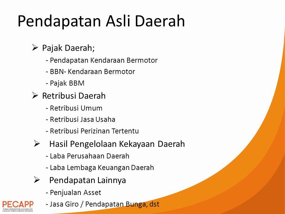 Aceh telah menerima lebih dari Rp100T dan akan terus meningkat di masa mendatang.