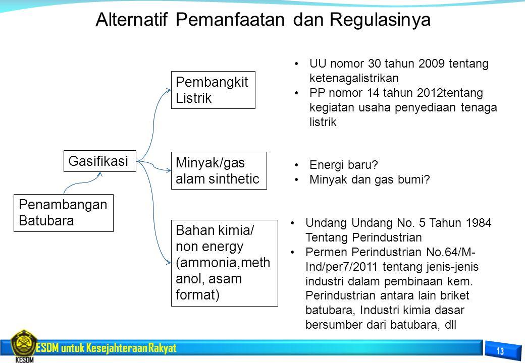 ESDM untuk Kesejahteraan Rakyat Alternatif Pemanfaatan dan Regulasinya Penambangan Batubara Gasifikasi Pembangkit Listrik Minyak/gas alam sinthetic Ba