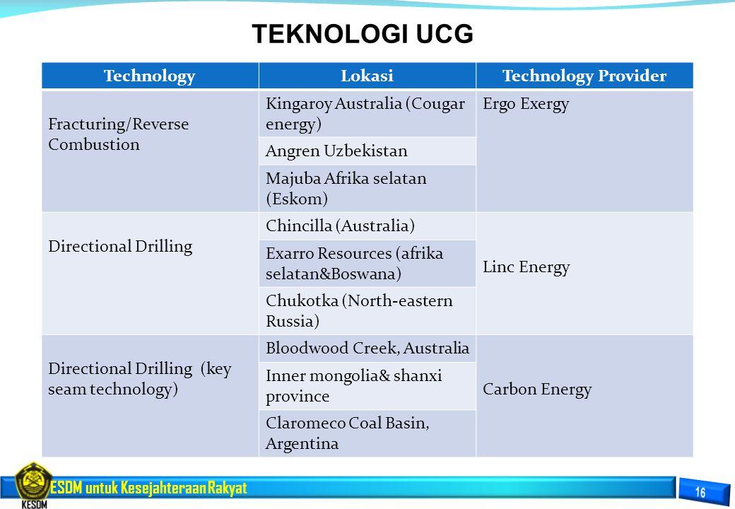ESDM untuk Kesejahteraan Rakyat TechnologyLokasiTechnology Provider Fracturing/Reverse Combustion Kingaroy Australia (Cougar energy) Ergo Exergy Angre