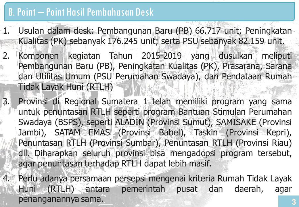 3 1.Usulan dalam desk: Pembangunan Baru (PB) 66.717 unit; Peningkatan Kualitas (PK) sebanyak 176.245 unit; serta PSU sebanyak 82.159 unit. 2.Komponen