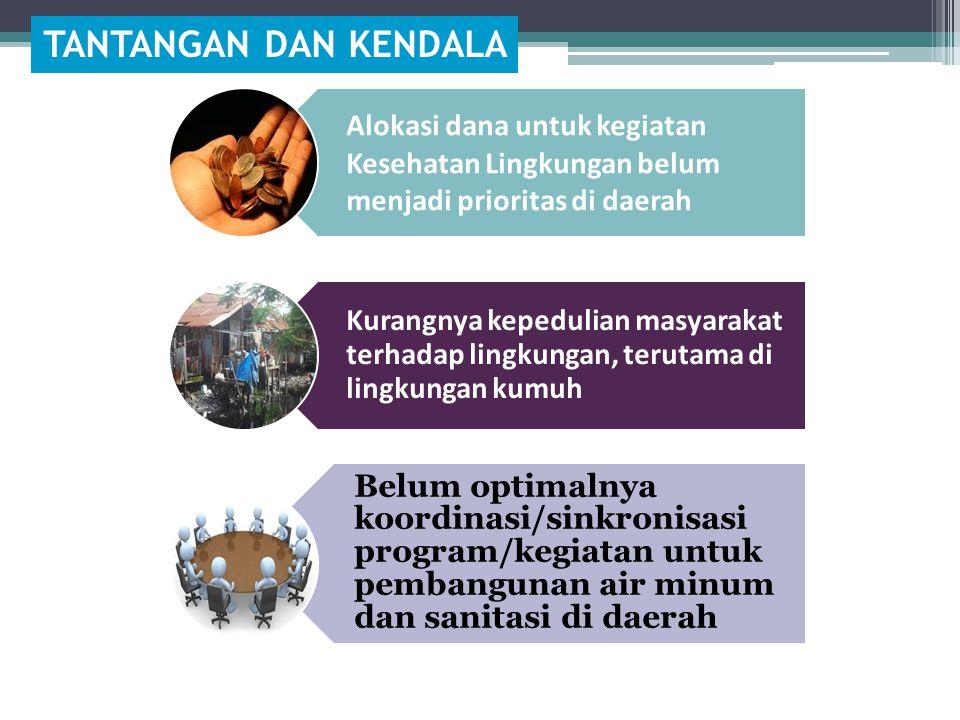 TANTANGAN DAN KENDALA UTAMA Alokasi dana untuk kegiatan Kesehatan Lingkungan belum menjadi prioritas di daerah Kurangnya kepedulian masyarakat terhada