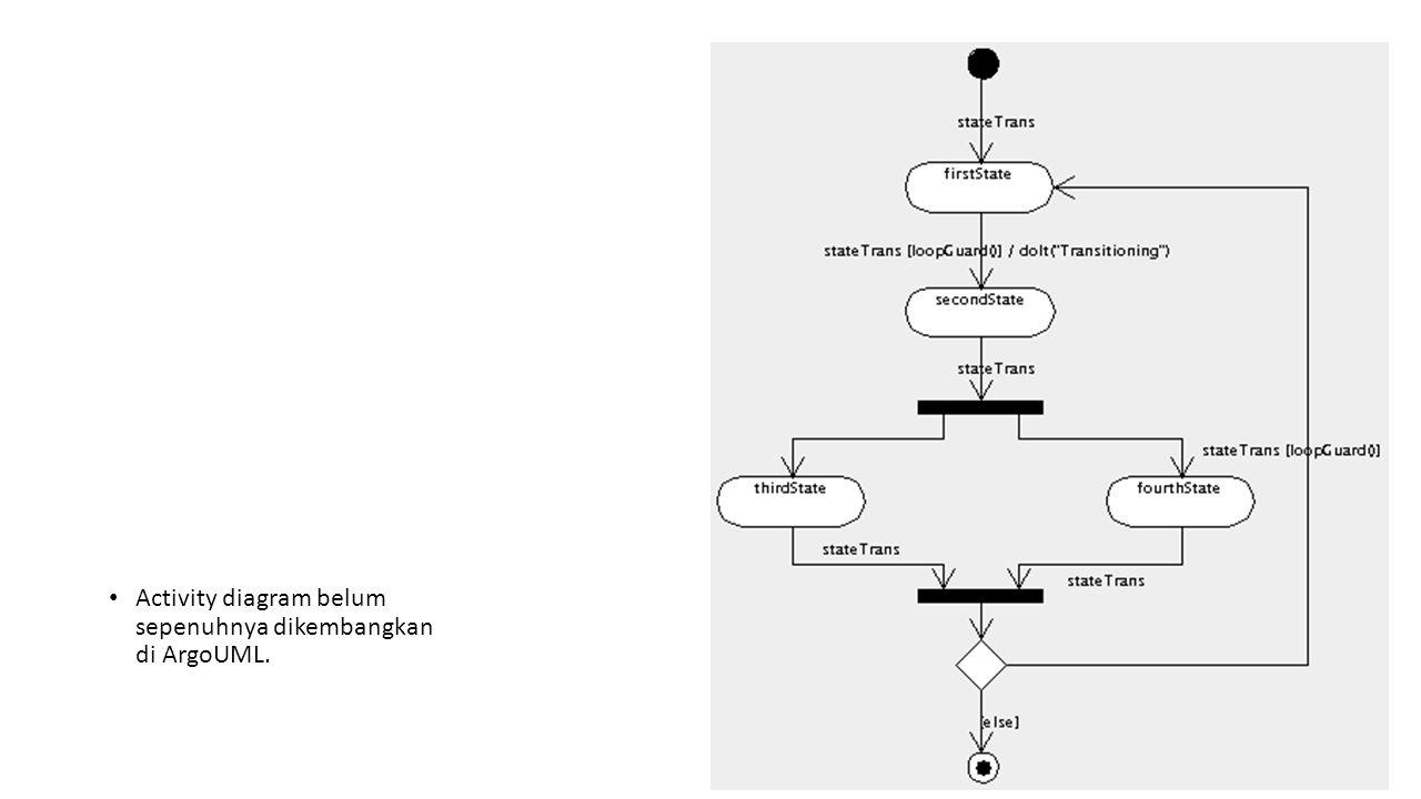 Activity diagram belum sepenuhnya dikembangkan di ArgoUML.