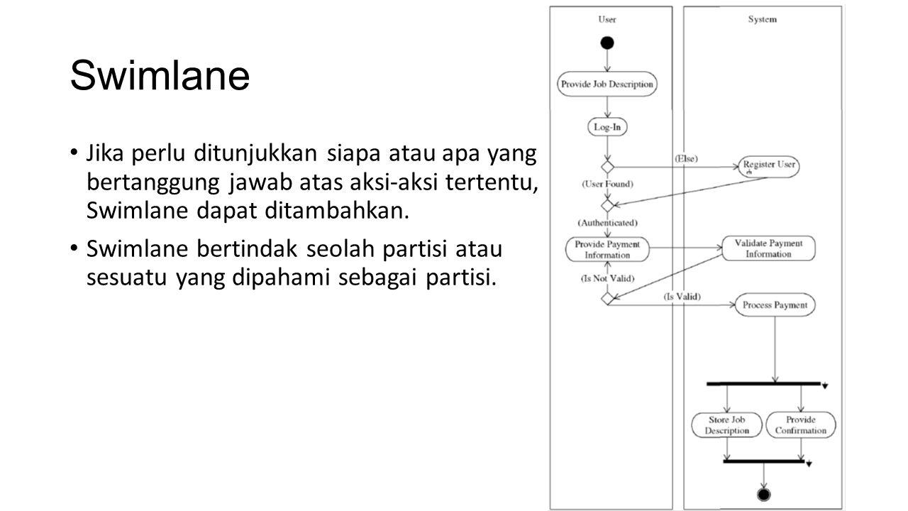 Swimlane Jika perlu ditunjukkan siapa atau apa yang bertanggung jawab atas aksi-aksi tertentu, Swimlane dapat ditambahkan.