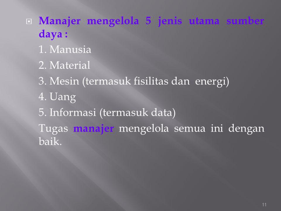  Manajer mengelola 5 jenis utama sumber daya : 1. Manusia 2. Material 3. Mesin (termasuk fisilitas dan energi) 4. Uang 5. Informasi (termasuk data) T