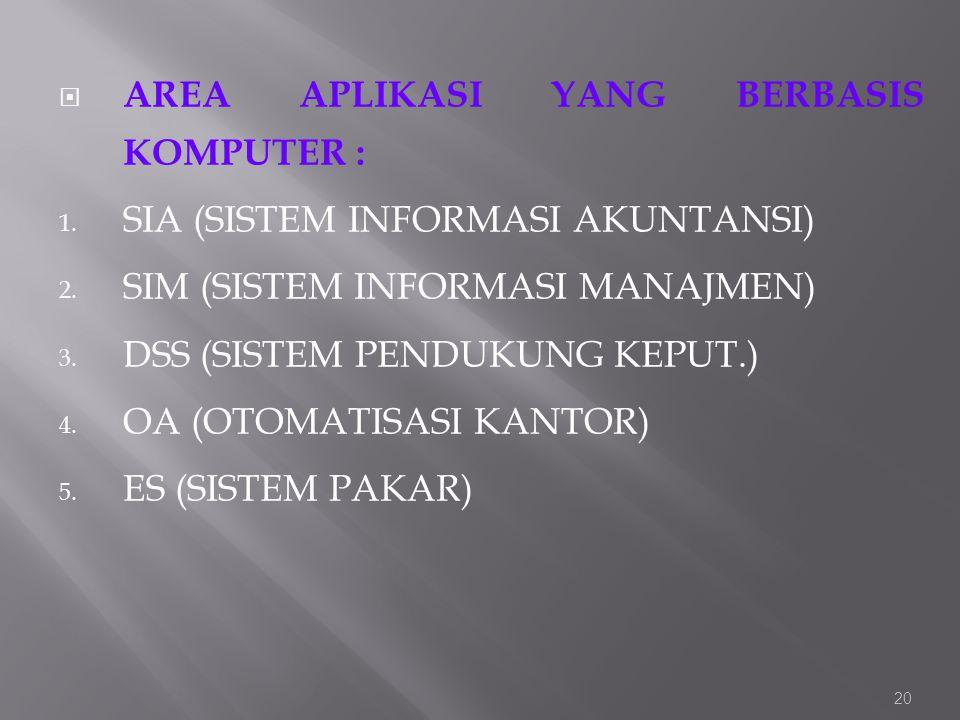  AREA APLIKASI YANG BERBASIS KOMPUTER : 1. SIA (SISTEM INFORMASI AKUNTANSI) 2. SIM (SISTEM INFORMASI MANAJMEN) 3. DSS (SISTEM PENDUKUNG KEPUT.) 4. OA