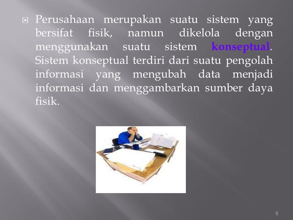  Perusahaan merupakan suatu sistem yang bersifat fisik, namun dikelola dengan menggunakan suatu sistem konseptual. Sistem konseptual terdiri dari sua