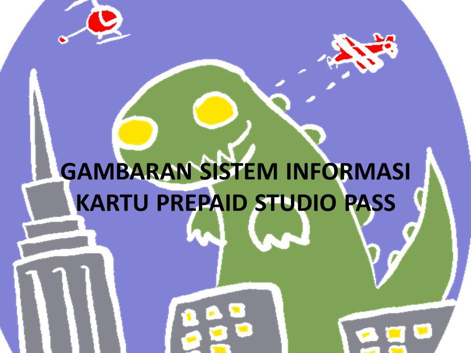 GAMBARAN SISTEM INFORMASI KARTU PREPAID STUDIO PASS