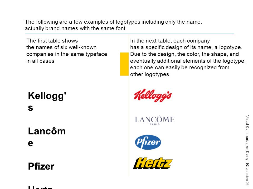Kellogg s Lancôm e Pfizer Hertz The following are a few examples of logotypes including only the name, actually brand names with the same font.