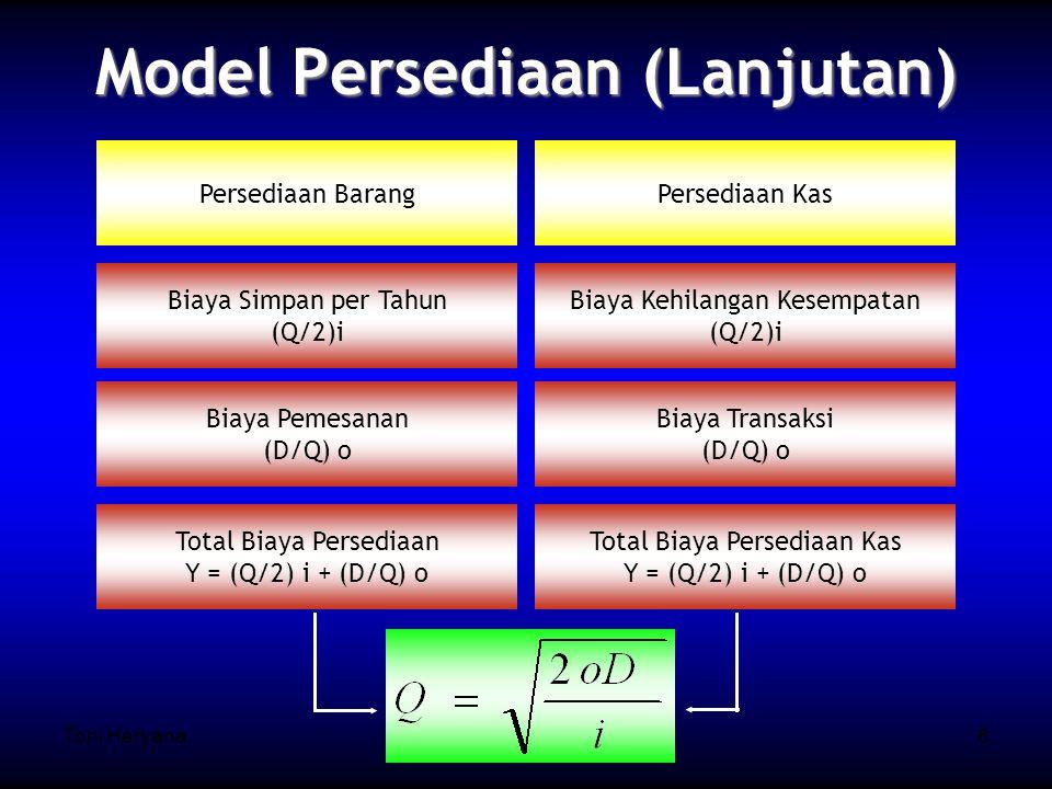 Toni HeryanaProgram Studi Akuntansi UPI6 Model Persediaan (Lanjutan) Persediaan BarangPersediaan Kas Biaya Simpan per Tahun (Q/2)i Biaya Kehilangan Kesempatan (Q/2)i Biaya Pemesanan (D/Q) o Biaya Transaksi (D/Q) o Total Biaya Persediaan Y = (Q/2) i + (D/Q) o Total Biaya Persediaan Kas Y = (Q/2) i + (D/Q) o