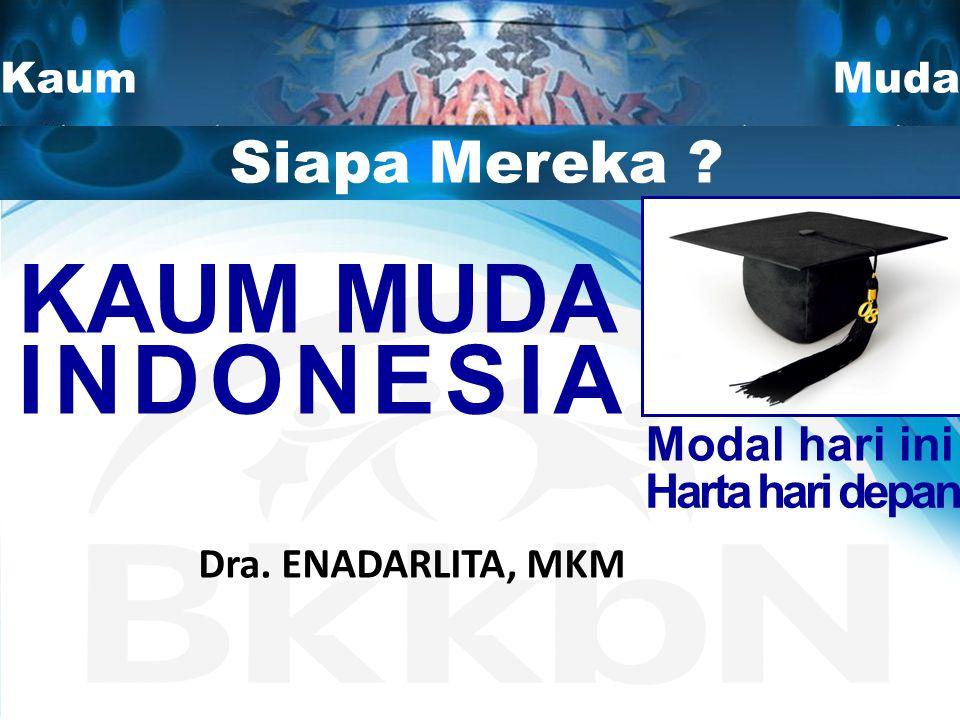 KAUM MUDA INDONESIA Siapa Mereka ? Modal hari ini Harta hari depan KaumMuda Dra. ENADARLITA, MKM