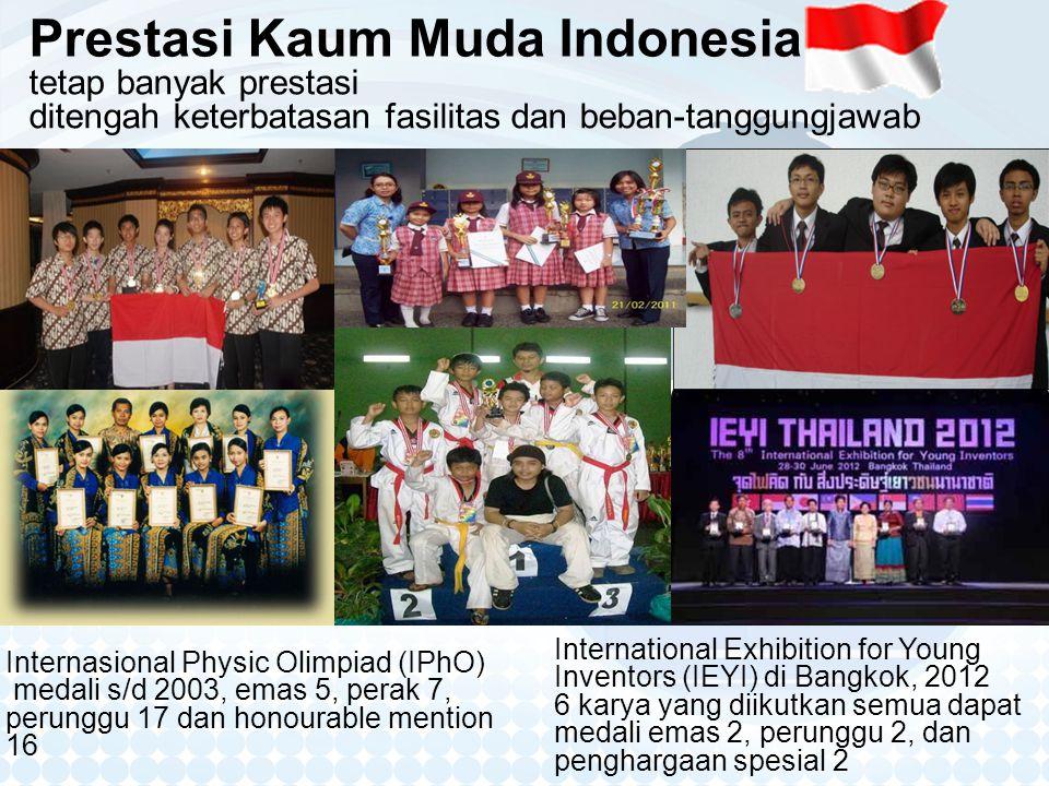 Prestasi Kaum Muda Indonesia tetap banyak prestasi ditengah keterbatasan fasilitas dan beban-tanggungjawab Internasional Physic Olimpiad (IPhO) medali s/d 2003, emas 5, perak 7, perunggu 17 dan honourable mention 16 International Exhibition for Young Inventors (IEYI) di Bangkok, 2012 6 karya yang diikutkan semua dapat medali emas 2, perunggu 2, dan penghargaan spesial 2