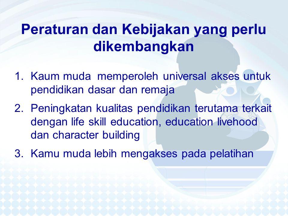 Peraturan dan Kebijakan yang perlu dikembangkan 1.Kaum muda memperoleh universal akses untuk pendidikan dasar dan remaja 2.Peningkatan kualitas pendid