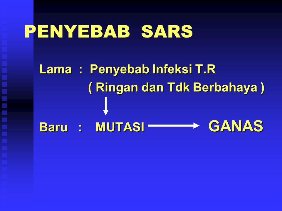 PENYEBAB SARS VIRUS :Famili Paramyxoviridae Coronaviridae Corona virus SARS = CVP (Corona Virus Pneumonia)