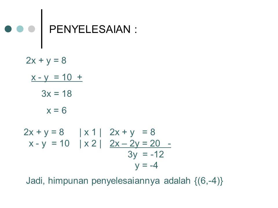 PENYELESAIAN : 2x + y = 8 x - y = 10 + 3x = 18 x = 6 2x + y = 8 | x 1 | 2x + y = 8 x - y = 10| x 2 | 2x – 2y = 20 - 3y = -12 y = -4 Jadi, himpunan pen
