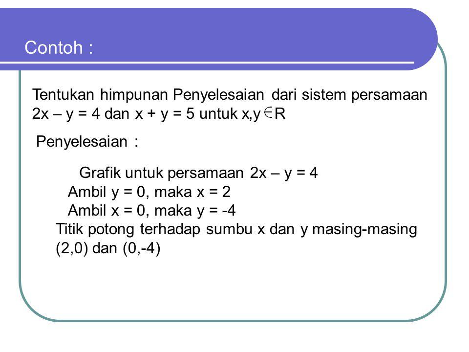 Contoh : Penyelesaian : Grafik untuk persamaan 2x – y = 4 Ambil y = 0, maka x = 2 Ambil x = 0, maka y = -4 Titik potong terhadap sumbu x dan y masing-