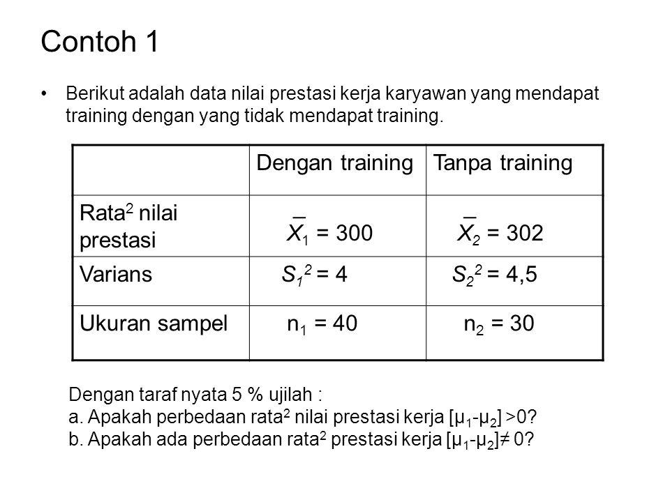 Contoh 1 Berikut adalah data nilai prestasi kerja karyawan yang mendapat training dengan yang tidak mendapat training.