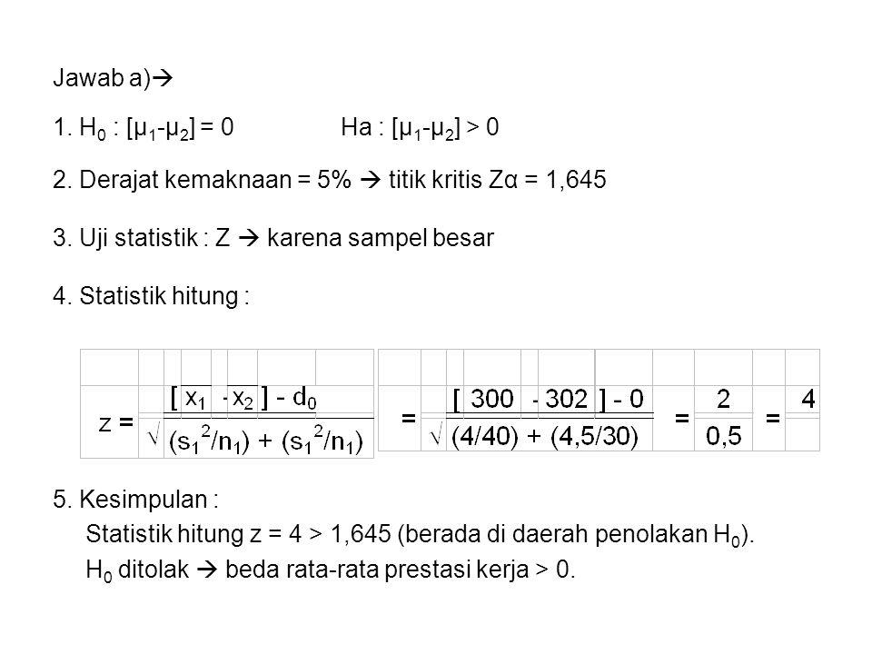 Jawab a)  1. H 0 : [μ 1 -μ 2 ] = 0 Ha : [μ 1 -μ 2 ] > 0 2. Derajat kemaknaan = 5%  titik kritis Zα = 1,645 3. Uji statistik : Z  karena sampel besa