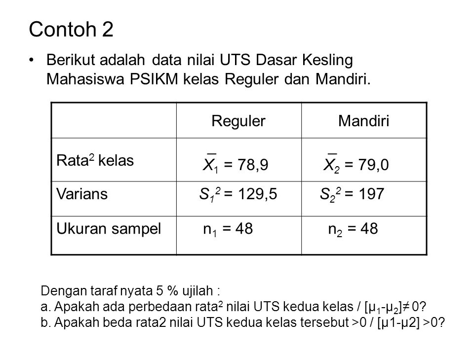 Contoh 2 Berikut adalah data nilai UTS Dasar Kesling Mahasiswa PSIKM kelas Reguler dan Mandiri.