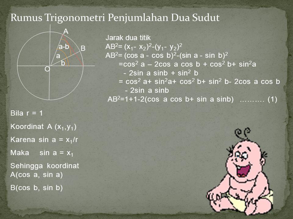 Rumus Trigonometri Penjumlahan Dua Sudut O a b a-b B A Bila r = 1 Koordinat A (x 1,y 1 ) Karena sin a = x 1 /r Maka sin a = x 1 Sehingga koordinat A(c