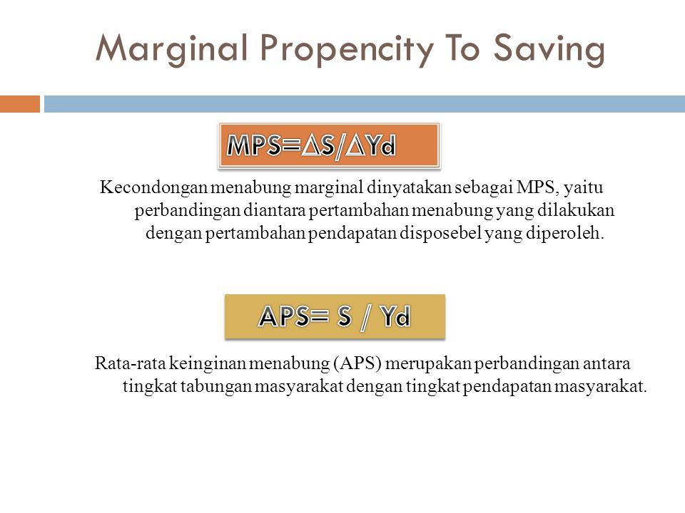Marginal Propencity To Saving Kecondongan menabung marginal dinyatakan sebagai MPS, yaitu perbandingan diantara pertambahan menabung yang dilakukan dengan pertambahan pendapatan disposebel yang diperoleh.